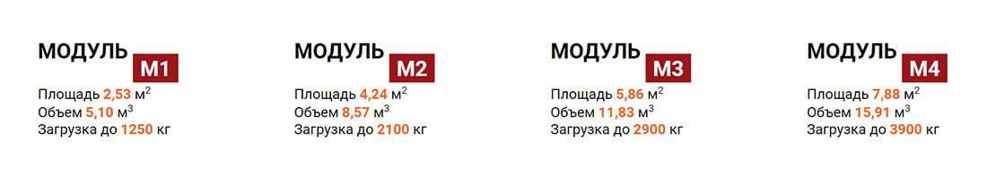 Размеры модулей Мобиус на складской площадке